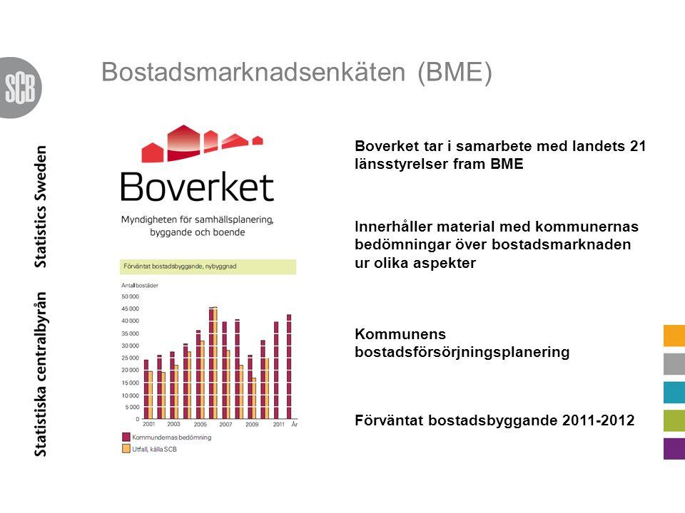 Bostadsmarknadsenkäten (BME) Boverket tar i samarbete med landets 21 länsstyrelser fram BME Innerhåller material med kommunernas bedömningar över bostadsmarknaden ur olika aspekter Kommunens bostadsförsörjningsplanering Förväntat bostadsbyggande 2011-2012