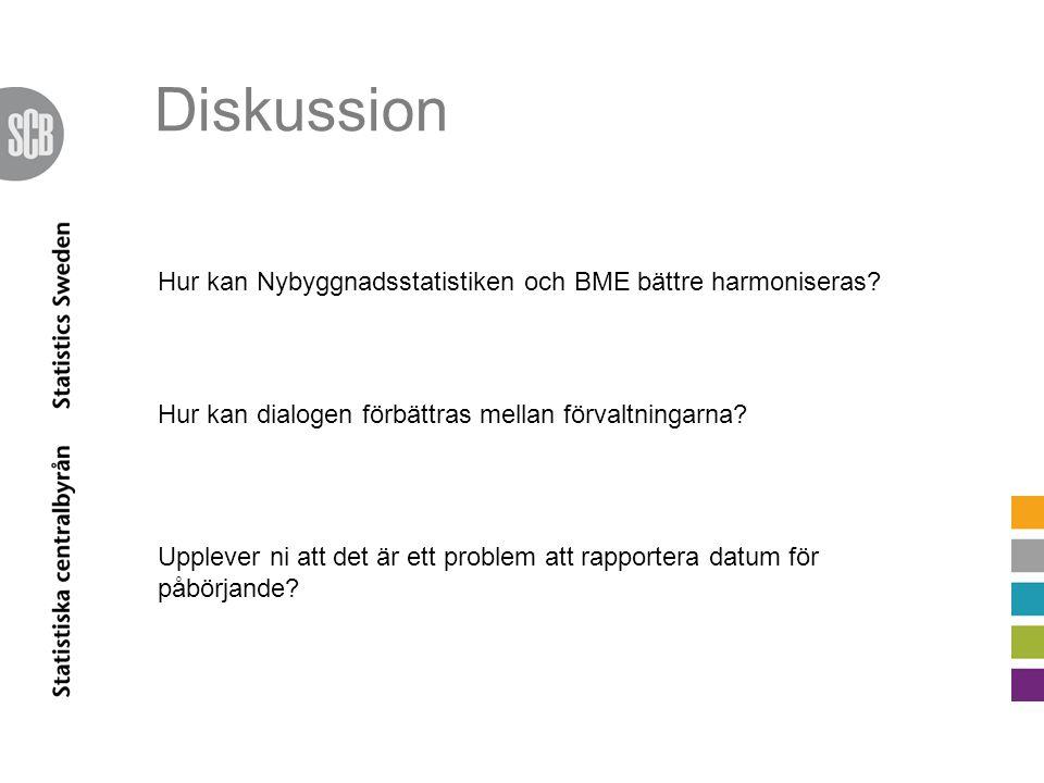 Diskussion Hur kan Nybyggnadsstatistiken och BME bättre harmoniseras.