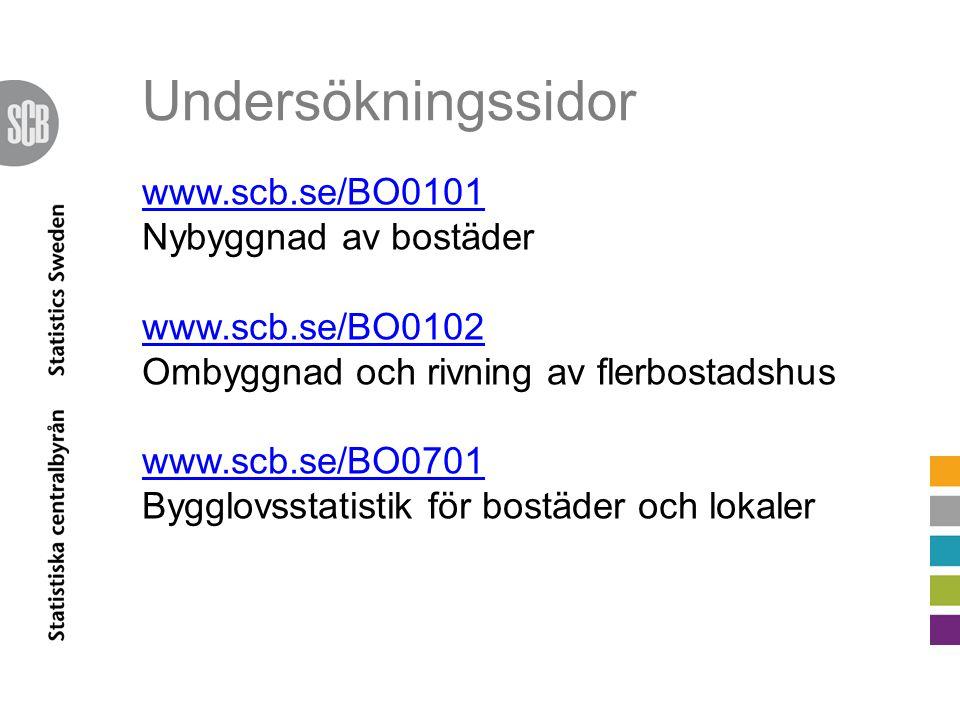 Undersökningssidor www.scb.se/BO0101 Nybyggnad av bostäder www.scb.se/BO0102 Ombyggnad och rivning av flerbostadshus www.scb.se/BO0701 Bygglovsstatistik för bostäder och lokaler