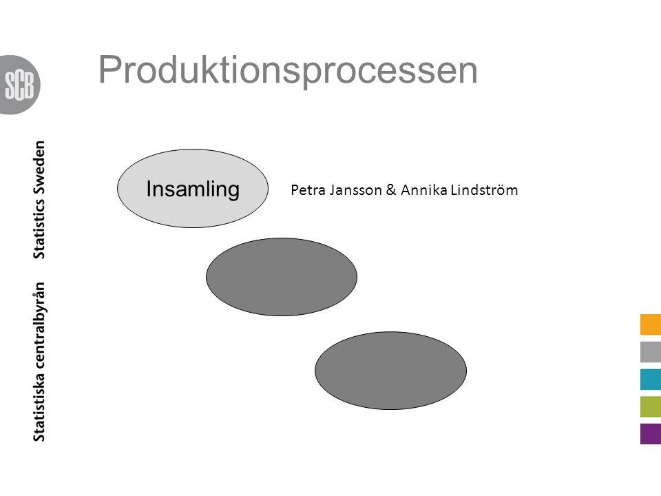 Produktionsprocessen Insamling Petra Jansson & Annika Lindström