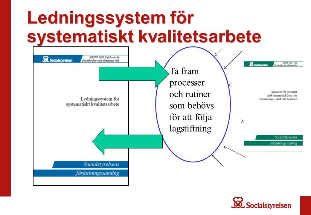 Ledningssystem för systematiskt kvalitetsarbete Ta fram processer och rutiner som behövs för att följa lagstiftning