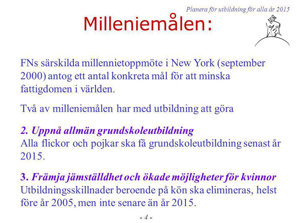 Milleniemålen: - 4 - Planera för utbildning för alla år 2015 FNs särskilda millennietoppmöte i New York (september 2000) antog ett antal konkreta mål för att minska fattigdomen i världen.