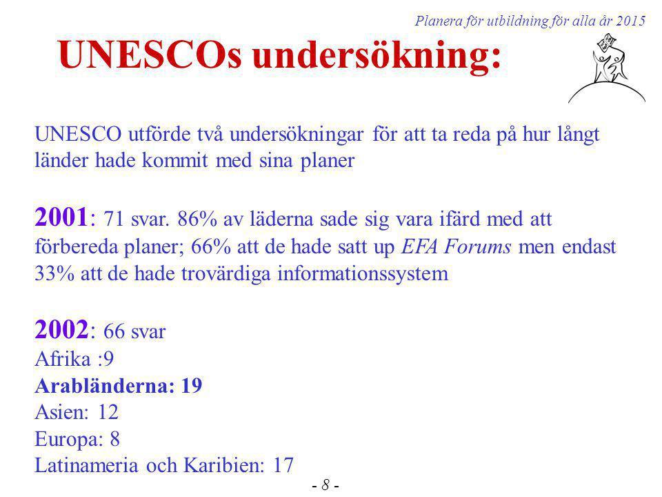 UNESCOs undersökning: - 8 - Planera för utbildning för alla år 2015 UNESCO utförde två undersökningar för att ta reda på hur långt länder hade kommit med sina planer 2001 : 71 svar.
