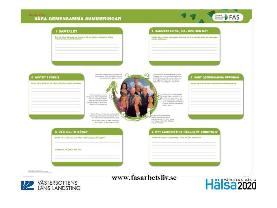 www.fasarbetsliv.se