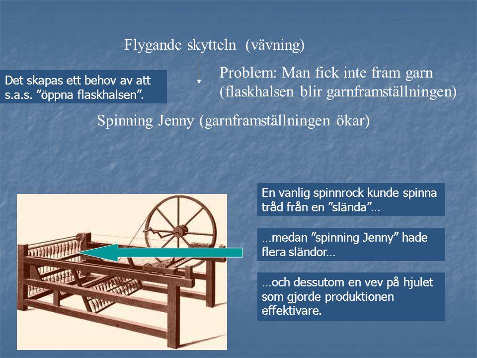 Flygande skytteln (vävning) Spinning Jenny (garnframställningen ökar) Problem: Man fick inte fram garn (flaskhalsen blir garnframställningen) Det skap