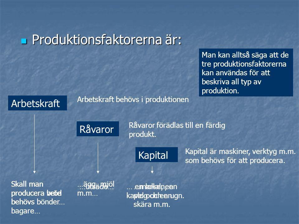  Produktionsfaktorerna är: Arbetskraft Råvaror Kapital Arbetskraft behövs i produktionen Råvaror förädlas till en färdig produkt. Kapital är maskiner