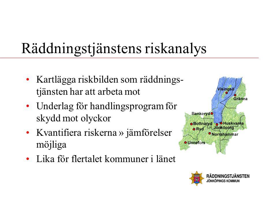 Räddningstjänstens riskanalys •Kartlägga riskbilden som räddnings- tjänsten har att arbeta mot •Underlag för handlingsprogram för skydd mot olyckor •K