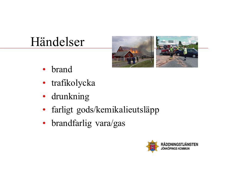 Händelser •brand •trafikolycka •drunkning •farligt gods/kemikalieutsläpp •brandfarlig vara/gas