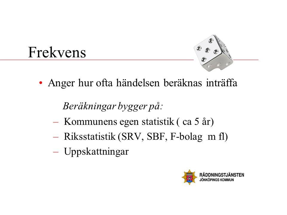 Frekvens Beräkningar bygger på: –Kommunens egen statistik ( ca 5 år) –Riksstatistik (SRV, SBF, F-bolag m fl) –Uppskattningar • Anger hur ofta händelse