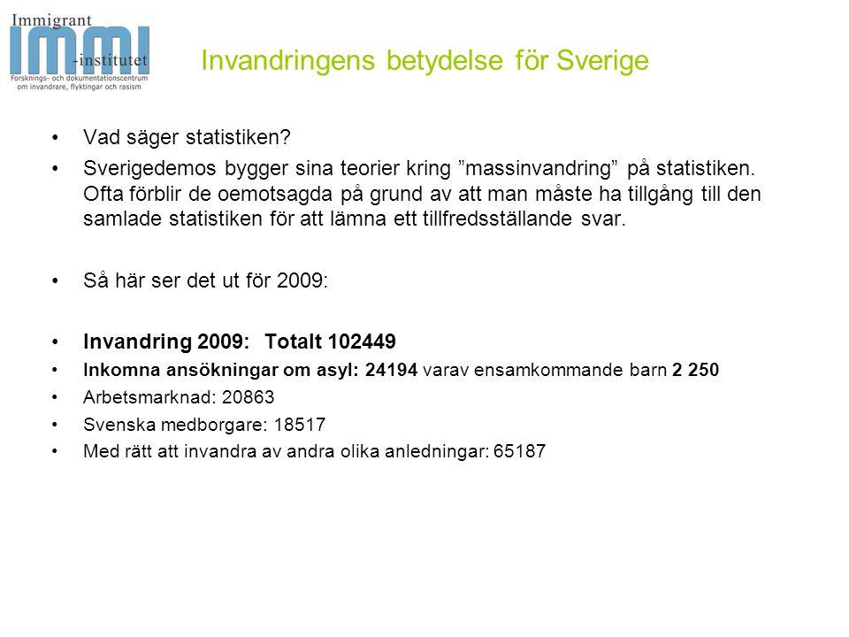 Invandringens betydelse för Sverige •Fördelning av uppehållstillstånd: •Asyl – Konventionsflyktingar 1804 •Asyl – Skyddsbehövande 5967 •Asyl – Synnerligen ömmande omständigheter 979 •Asyl – Tidsbegränsat tillstånd 132 •Verkställighetshinder 395 •Kvotflyktingar 1936 •Anhöriga 24361 •Anhöriga till flyktingar 9276 •Arbetsmarknad 20863 •Studerande 13312 •EES-uppehållsrätter 17619 •Adoptivbarn 619 •Besök 4346 •Övriga 840