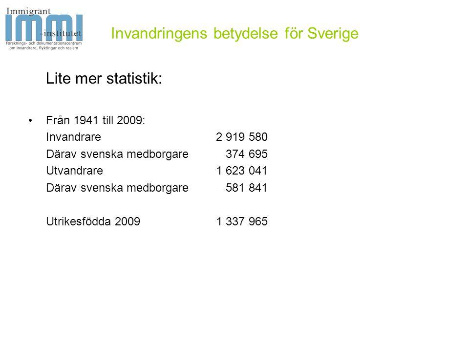 Invandringens betydelse för Sverige Lite mer statistik: •Från 1941 till 2009: Invandrare 2 919 580 Därav svenska medborgare 374 695 Utvandrare 1 623 041 Därav svenska medborgare 581 841 Utrikesfödda 20091 337 965