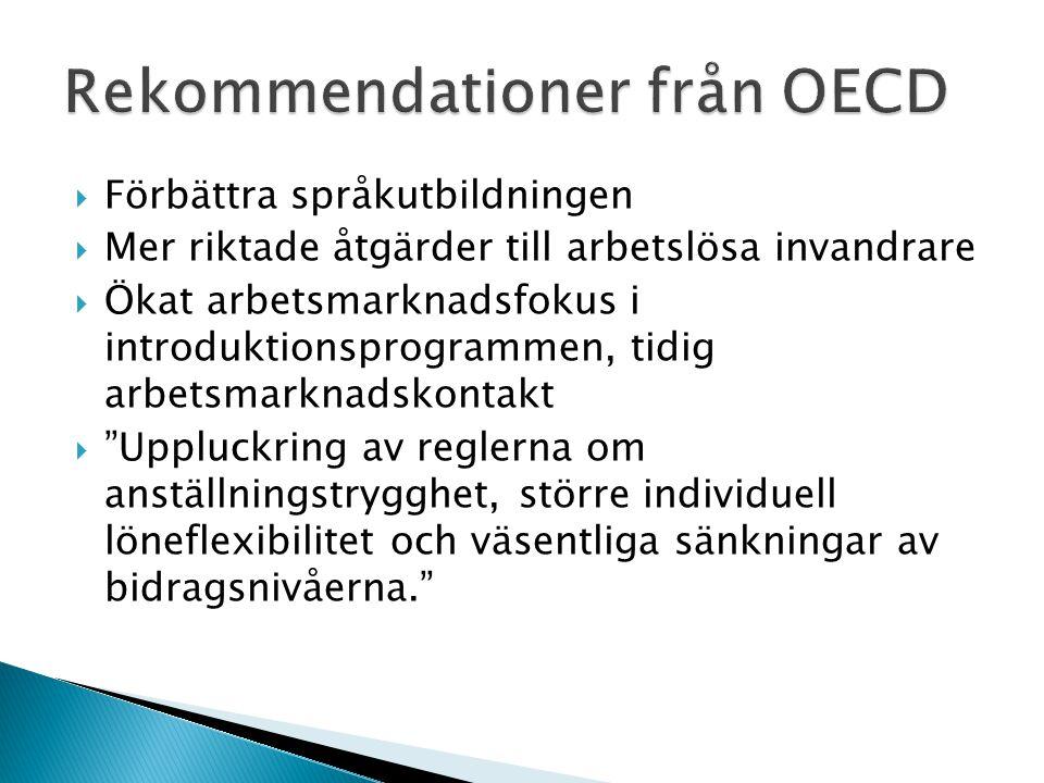  Förbättra språkutbildningen  Mer riktade åtgärder till arbetslösa invandrare  Ökat arbetsmarknadsfokus i introduktionsprogrammen, tidig arbetsmark