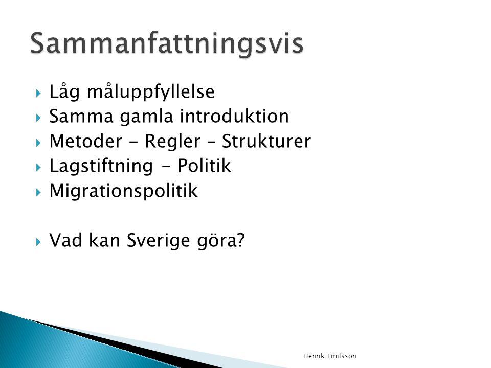  Låg måluppfyllelse  Samma gamla introduktion  Metoder - Regler – Strukturer  Lagstiftning - Politik  Migrationspolitik  Vad kan Sverige göra? H