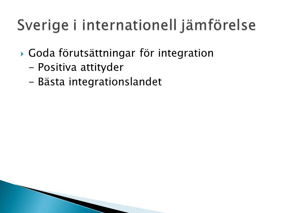  Goda förutsättningar för integration - Positiva attityder - Bästa integrationslandet