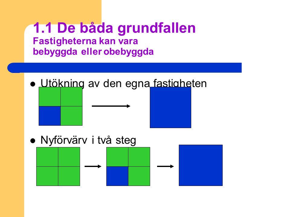 1.1 De båda grundfallen Fastigheterna kan vara bebyggda eller obebyggda  Utökning av den egna fastigheten  Nyförvärv i två steg