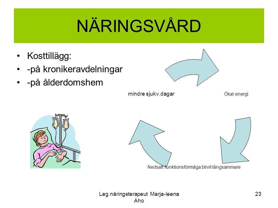 Leg.näringsterapeut Marja-leena Aho 23 NÄRINGSVÅRD •Kosttillägg: •-på kronikeravdelningar •-på ålderdomshem Ökat energi Nedsatt funktionsförmåga blivi