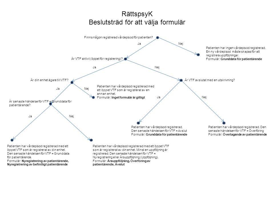 RättspsyK Beslutsträd för att välja formulär Finns någon registrerad vårdepisod för patienten? Patienten har ingen vårdepisod registrerad. En ny vårde