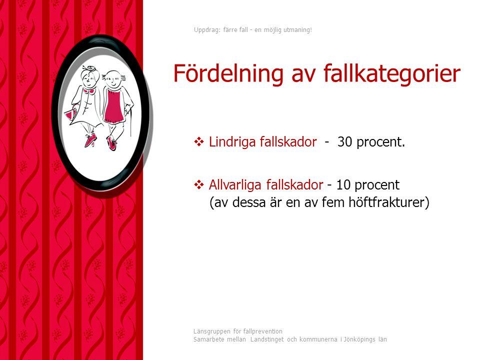 Uppdrag: färre fall - en möjlig utmaning! Länsgruppen för fallprevention Samarbete mellan Landstinget och kommunerna i Jönköpings län  Lindriga falls