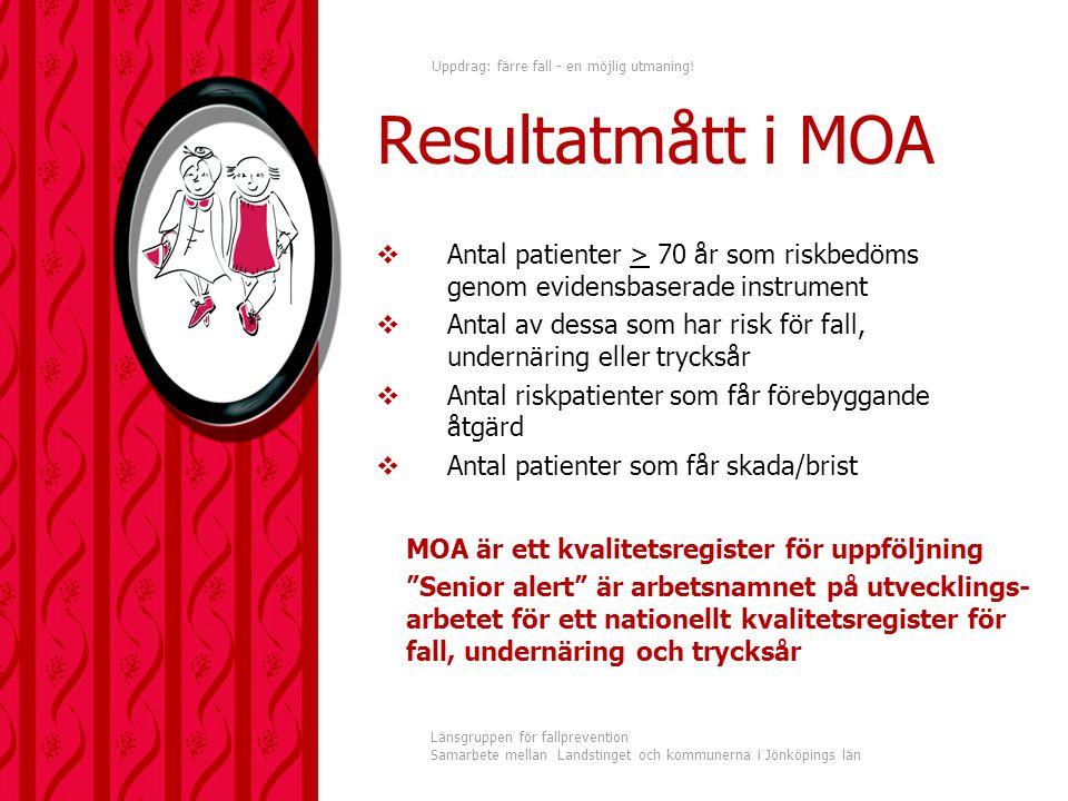 Uppdrag: färre fall - en möjlig utmaning! Länsgruppen för fallprevention Samarbete mellan Landstinget och kommunerna i Jönköpings län Resultatmått i M