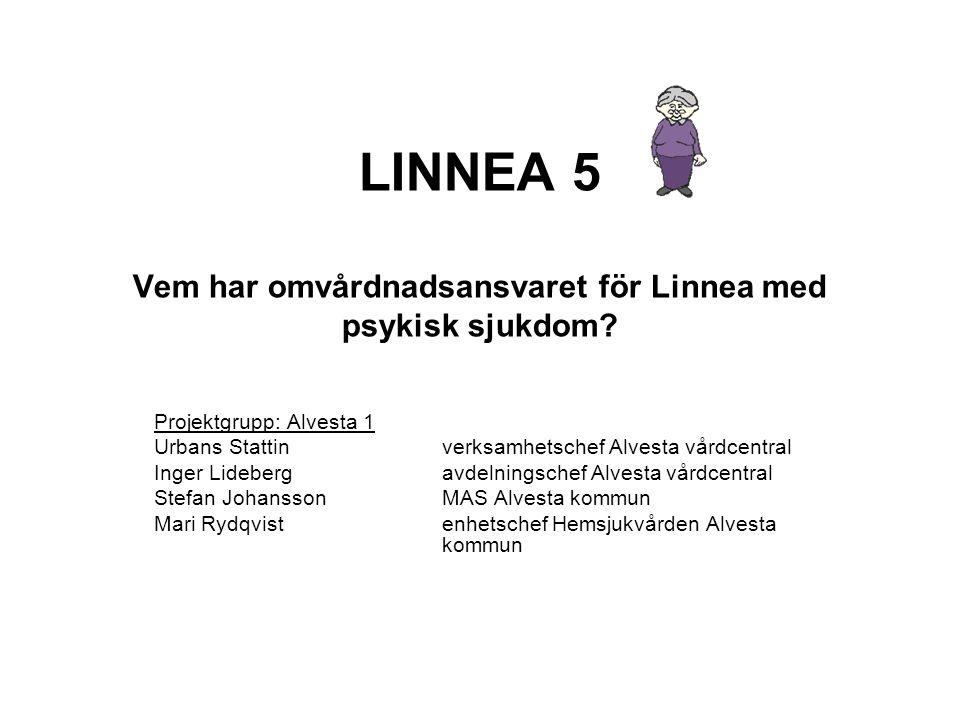 LINNEA 5 Vem har omvårdnadsansvaret för Linnea med psykisk sjukdom? Projektgrupp: Alvesta 1 Urbans Stattinverksamhetschef Alvesta vårdcentral Inger Li