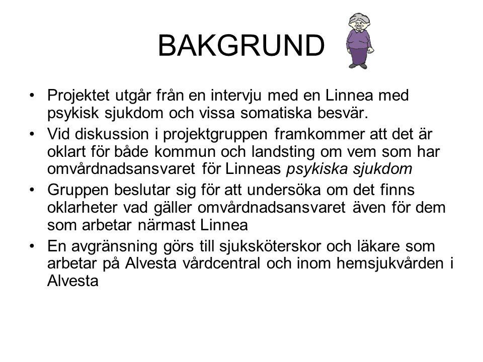 BAKGRUND •Projektet utgår från en intervju med en Linnea med psykisk sjukdom och vissa somatiska besvär. •Vid diskussion i projektgruppen framkommer a