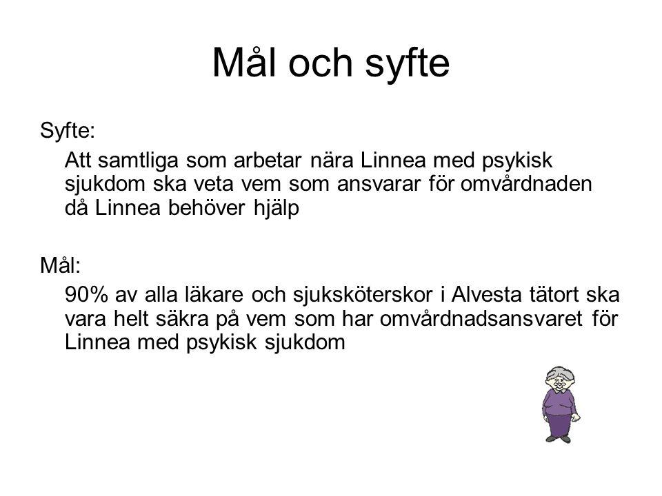 Mål och syfte Syfte: Att samtliga som arbetar nära Linnea med psykisk sjukdom ska veta vem som ansvarar för omvårdnaden då Linnea behöver hjälp Mål: 9
