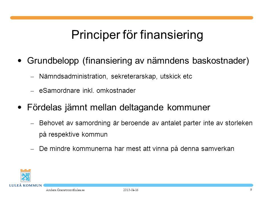 10 Principer för finansiering (2) • Projektbelopp: – Specifika projektkostnader – Fördelas med invånarantal som fördelningsnyckel mellan de medverkande parterna – Alla behöver inte vara med i alla samarbetsprojekt – minskar risken för svårigheter att genomföra och/eller finansiera enskilda projekt • Det ska också ges möjlighet för kommuner som i efterhand vill ansluta sig till lösningen att köpa in sig enligt samma principer 2013-04-16Anders.Granstrom@lulea.se