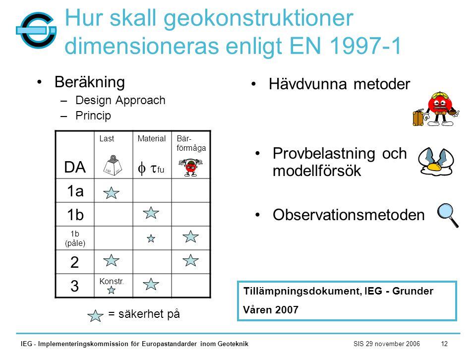 SIS 29 november 2006IEG - Implementeringskommission för Europastandarder inom Geoteknik12 Hur skall geokonstruktioner dimensioneras enligt EN 1997-1 •
