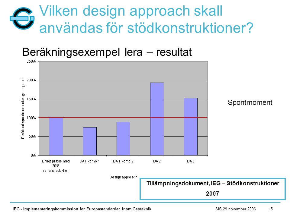 SIS 29 november 2006IEG - Implementeringskommission för Europastandarder inom Geoteknik15 Vilken design approach skall användas för stödkonstruktioner