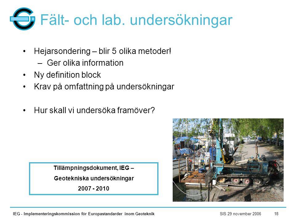 SIS 29 november 2006IEG - Implementeringskommission för Europastandarder inom Geoteknik18 Fält- och lab. undersökningar •Hejarsondering – blir 5 olika
