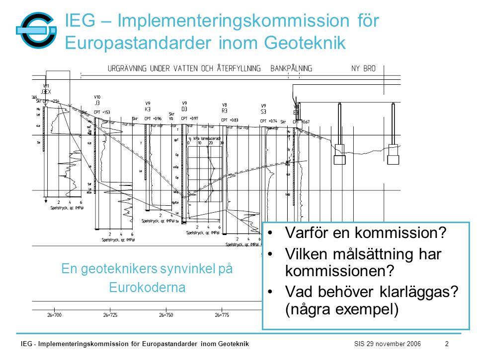 SIS 29 november 2006IEG - Implementeringskommission för Europastandarder inom Geoteknik2 IEG – Implementeringskommission för Europastandarder inom Geo