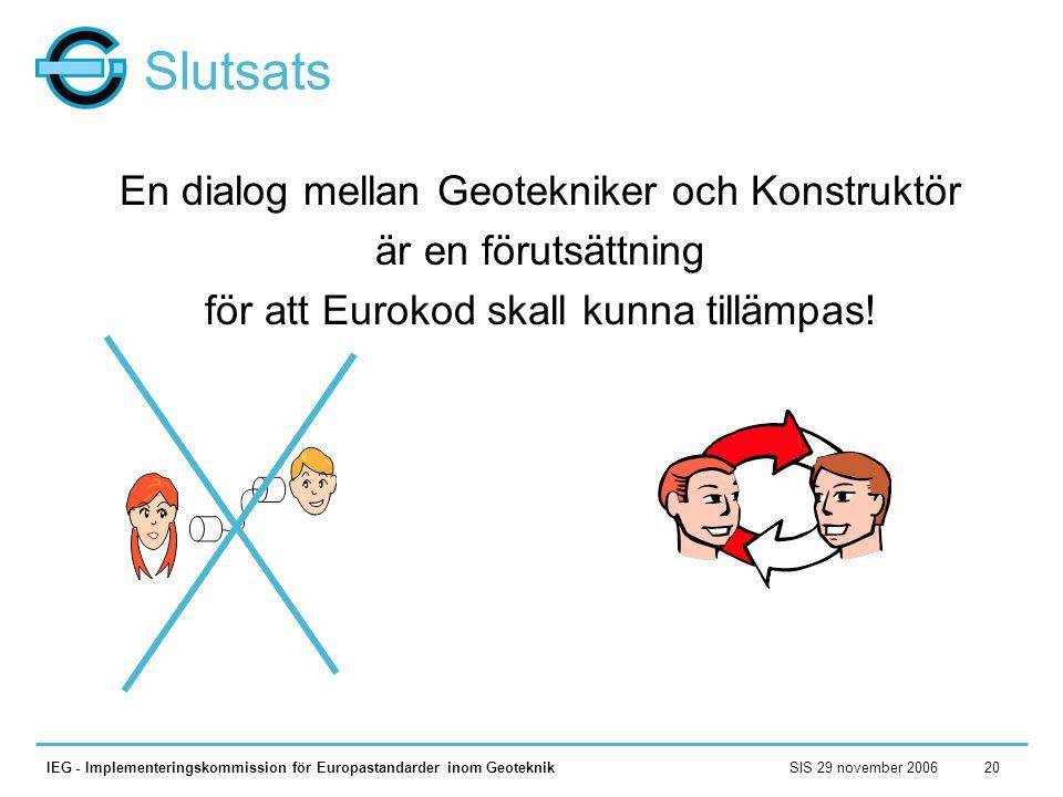 SIS 29 november 2006IEG - Implementeringskommission för Europastandarder inom Geoteknik20 Slutsats En dialog mellan Geotekniker och Konstruktör är en