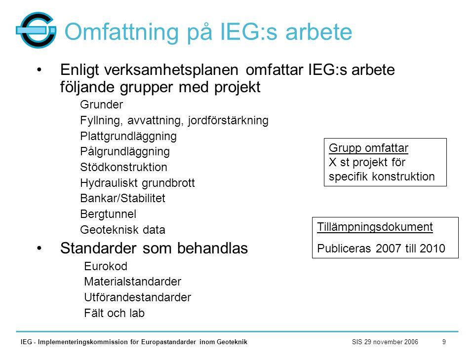 SIS 29 november 2006IEG - Implementeringskommission för Europastandarder inom Geoteknik9 Omfattning på IEG:s arbete •Enligt verksamhetsplanen omfattar