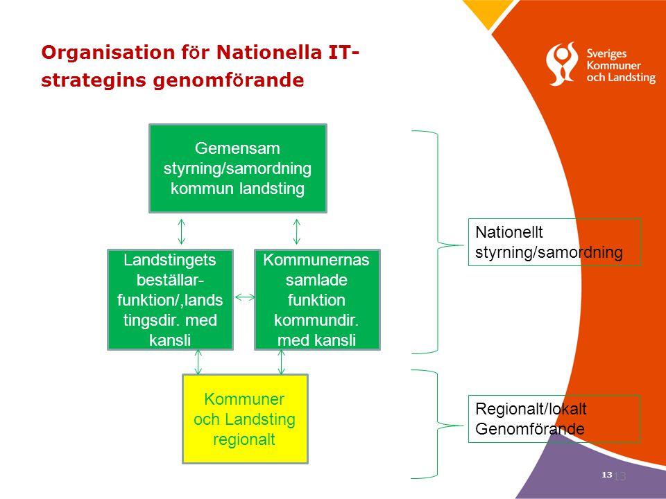 13 Organisation f ö r Nationella IT- strategins genomf ö rande Gemensam styrning/samordning kommun landsting Landstingets beställar- funktion/,lands t