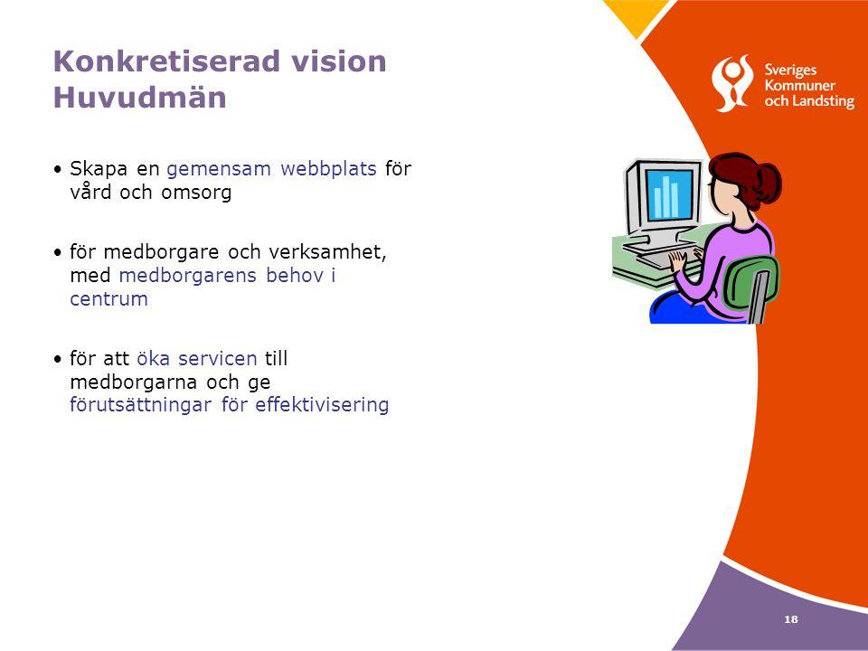 18 Konkretiserad vision Huvudmän •Skapa en gemensam webbplats för vård och omsorg •för medborgare och verksamhet, med medborgarens behov i centrum •fö