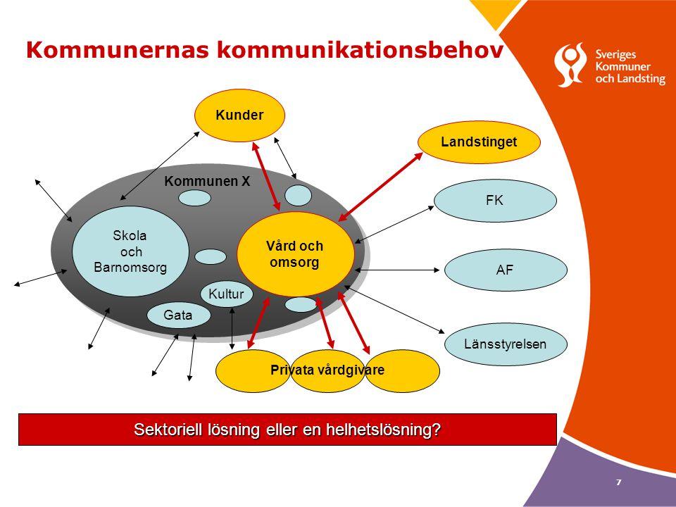 18 Konkretiserad vision Huvudmän •Skapa en gemensam webbplats för vård och omsorg •för medborgare och verksamhet, med medborgarens behov i centrum •för att öka servicen till medborgarna och ge förutsättningar för effektivisering
