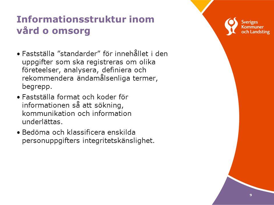 """9 Informationsstruktur inom vård o omsorg •Fastställa """"standarder"""" för innehållet i den uppgifter som ska registreras om olika företeelser, analysera,"""