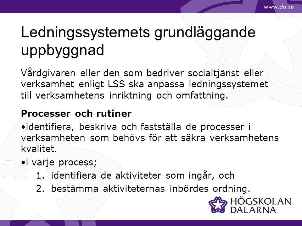 Ledningssystemets grundläggande uppbyggnad Vårdgivaren eller den som bedriver socialtjänst eller verksamhet enligt LSS ska anpassa ledningssystemet till verksamhetens inriktning och omfattning.