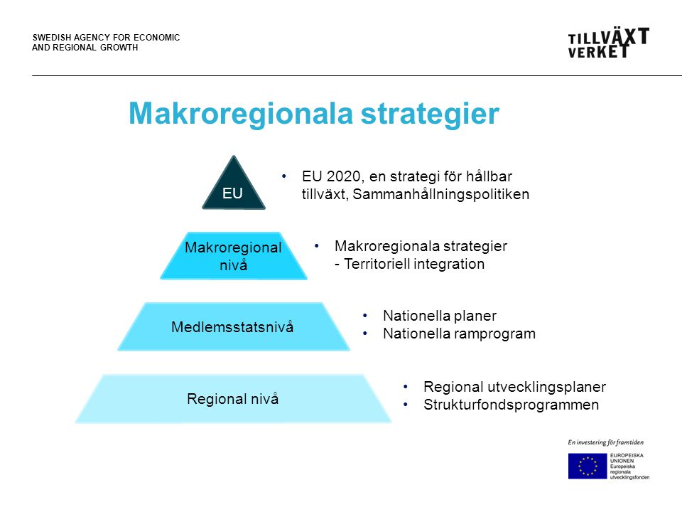 SWEDISH AGENCY FOR ECONOMIC AND REGIONAL GROWTH Makroregionala strategier EU Makroregional nivå Medlemsstatsnivå Regional nivå •Regional utvecklingsplaner •Strukturfondsprogrammen •EU 2020, en strategi för hållbar tillväxt, Sammanhållningspolitiken •Makroregionala strategier - Territoriell integration •Nationella planer •Nationella ramprogram