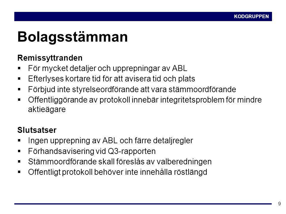KODGRUPPEN 9 Bolagsstämman Remissyttranden  För mycket detaljer och upprepningar av ABL  Efterlyses kortare tid för att avisera tid och plats  Förb