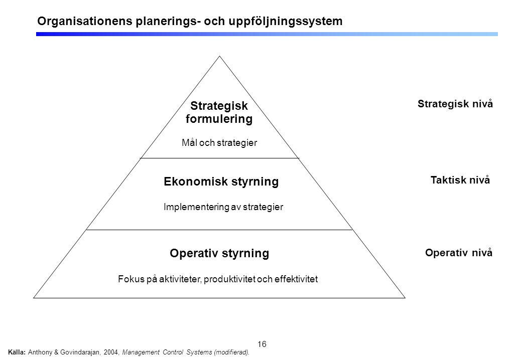 16 Organisationens planerings- och uppföljningssystem Strategisk formulering Mål och strategier Ekonomisk styrning Implementering av strategier Operat