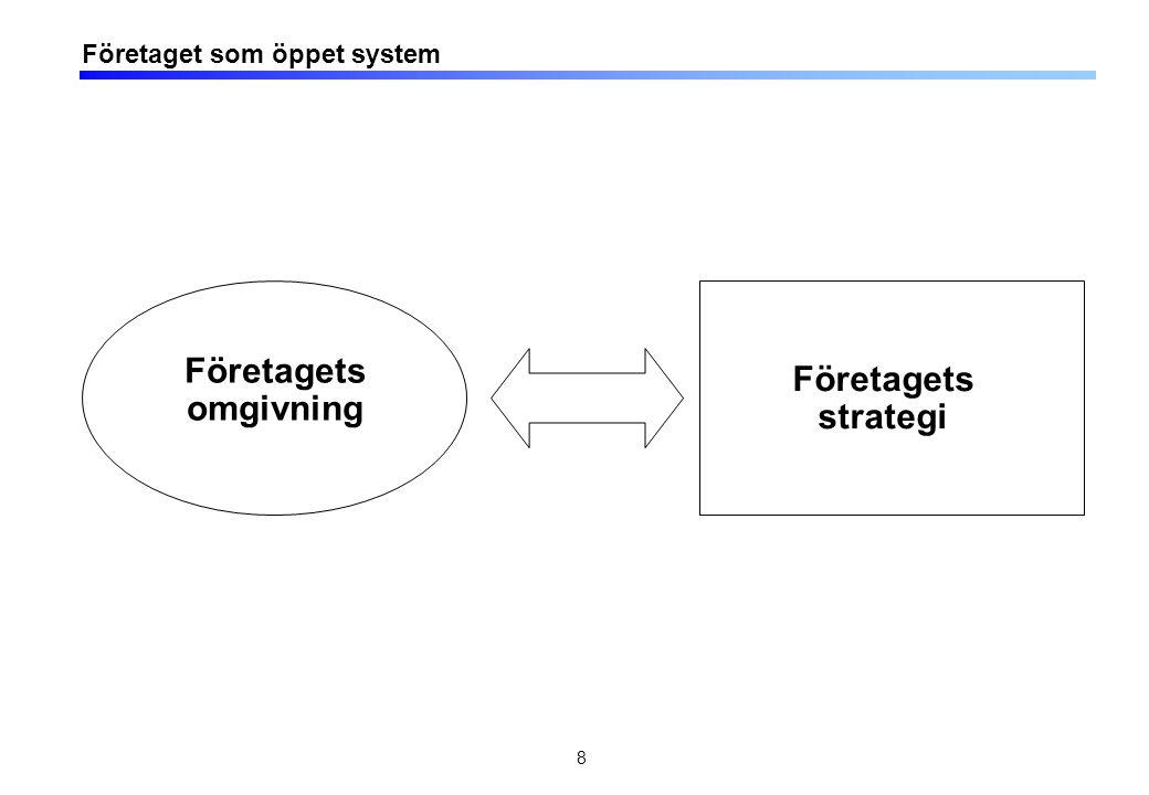 8 Företaget som öppet system Företagets omgivning Företagets strategi