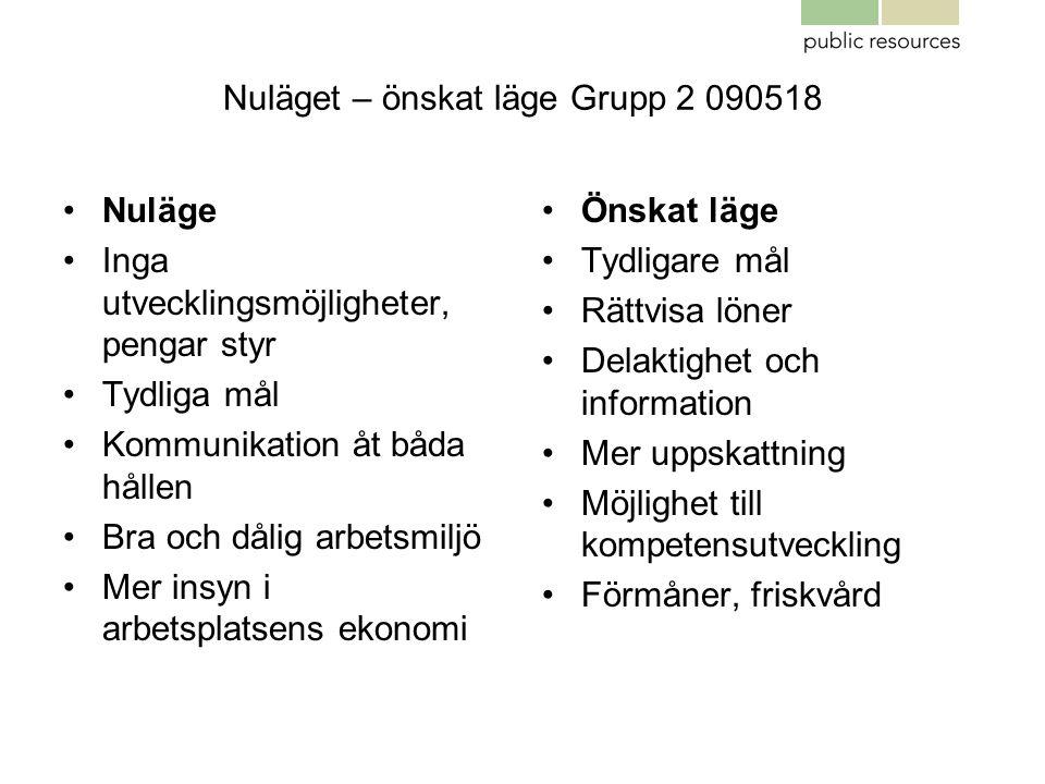 Nuläget – önskat läge Grupp 2 090518 •Nuläge •Inga utvecklingsmöjligheter, pengar styr •Tydliga mål •Kommunikation åt båda hållen •Bra och dålig arbet