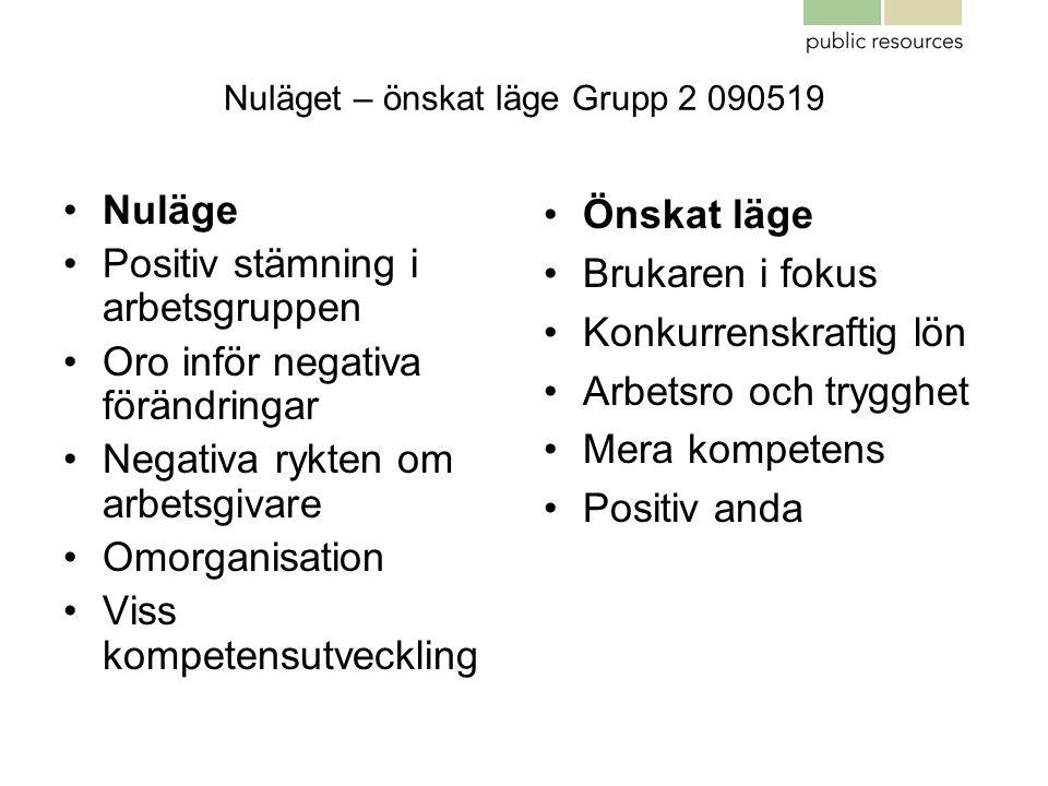 Nuläget – önskat läge Grupp 2 090519 •Nuläge •Positiv stämning i arbetsgruppen •Oro inför negativa förändringar •Negativa rykten om arbetsgivare •Omor