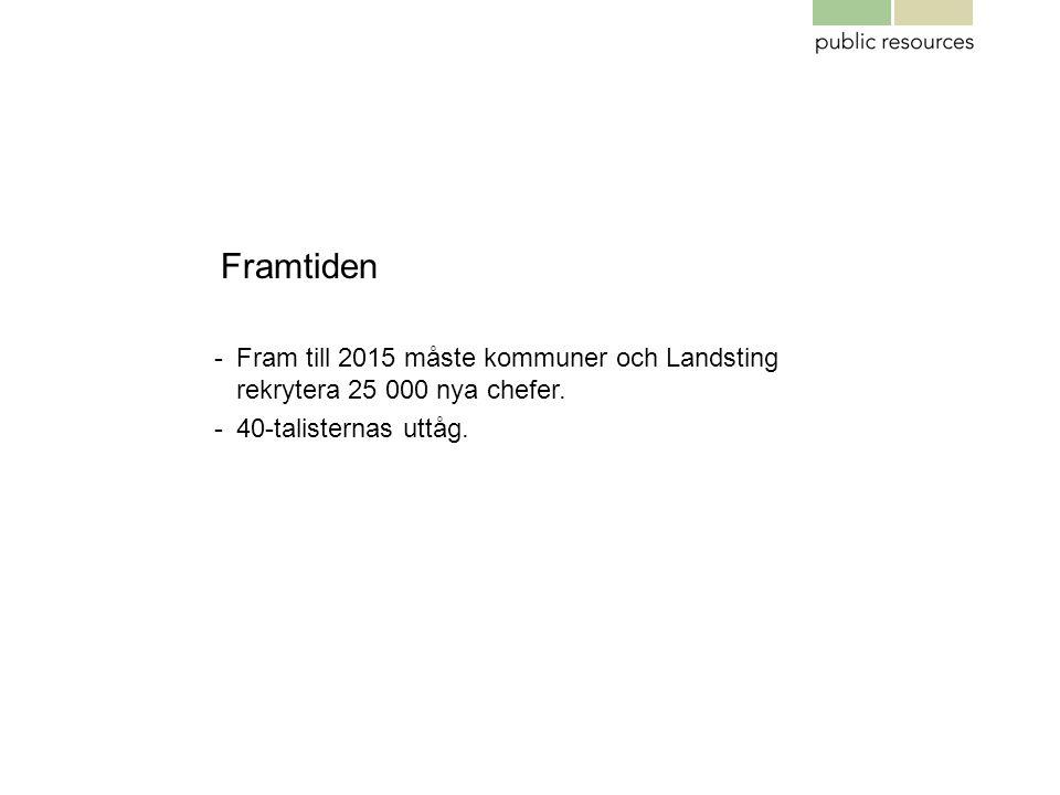 Framtiden -Fram till 2015 måste kommuner och Landsting rekrytera 25 000 nya chefer. -40-talisternas uttåg.