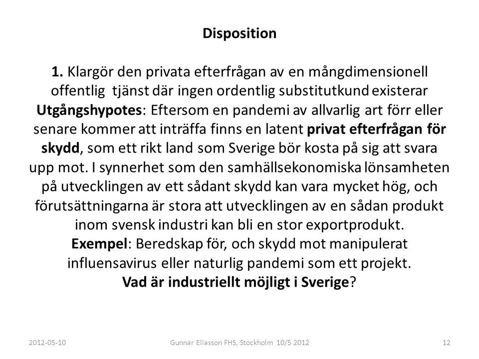 Disposition 1. Klargör den privata efterfrågan av en mångdimensionell offentlig tjänst där ingen ordentlig substitutkund existerar Utgångshypotes: Eft