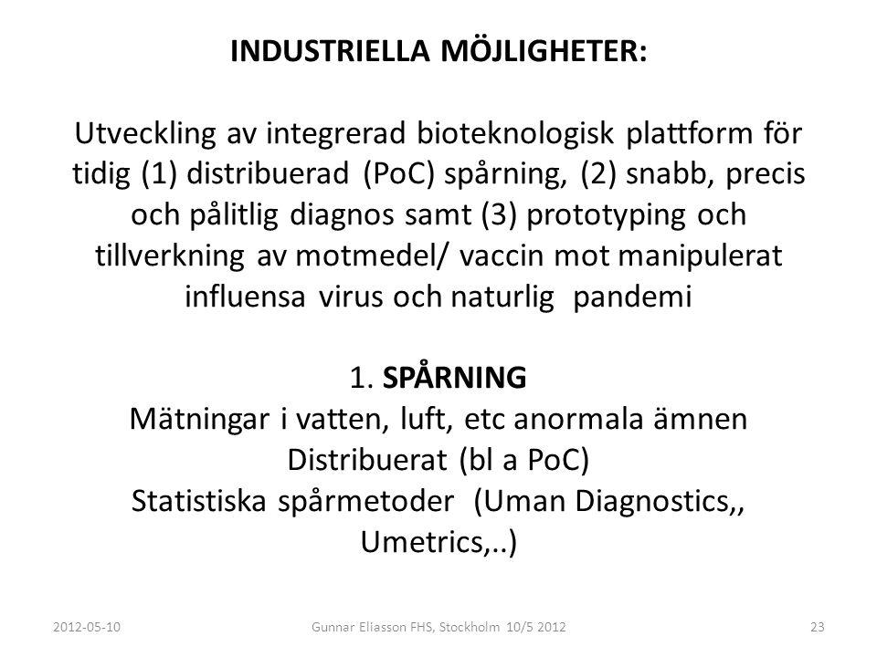 INDUSTRIELLA MÖJLIGHETER: Utveckling av integrerad bioteknologisk plattform för tidig (1) distribuerad (PoC) spårning, (2) snabb, precis och pålitlig