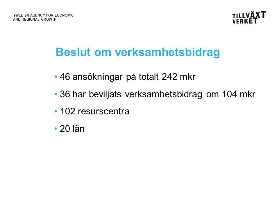 SWEDISH AGENCY FOR ECONOMIC AND REGIONAL GROWTH Beslut om verksamhetsbidrag •46 ansökningar på totalt 242 mkr •36 har beviljats verksamhetsbidrag om 1