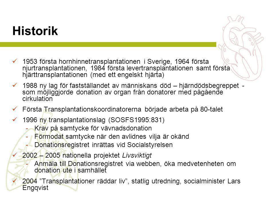 Historik  1953 första hornhinnetransplantationen i Sverige, 1964 första njurtransplantationen, 1984 första levertransplantationen samt första hjärttr