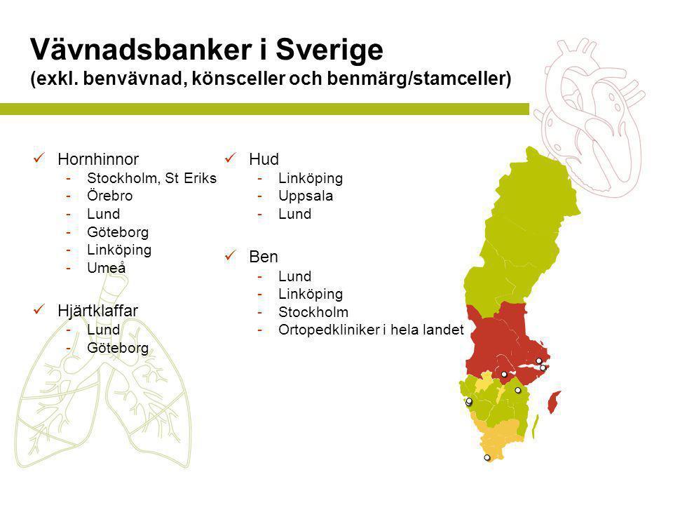  Hornhinnor -Stockholm, St Eriks -Örebro -Lund -Göteborg -Linköping -Umeå  Hjärtklaffar -Lund -Göteborg Vävnadsbanker i Sverige (exkl.